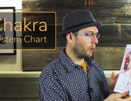 Chakra System Reflexology Chart Overview Video