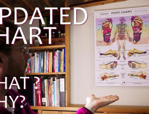 Reflexology Foot Chart – What has been UPDATED?