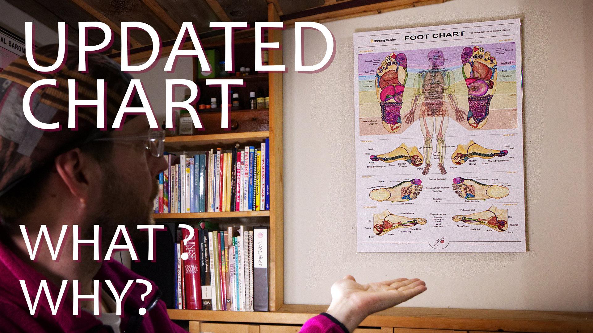 updated reflexology foot chart